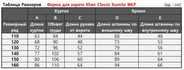razmeri_kimono_classik_1