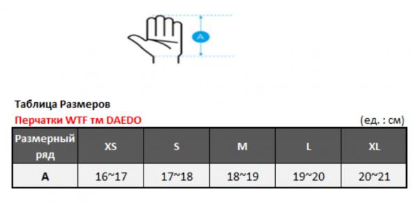 PRO15943 табл