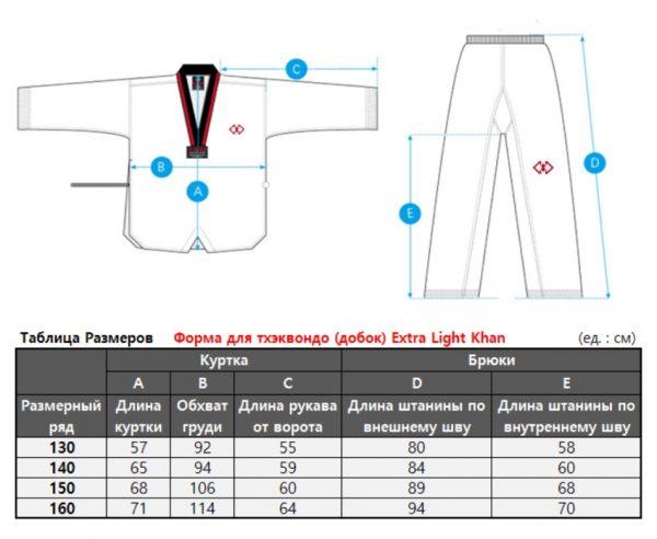 Как определить размер