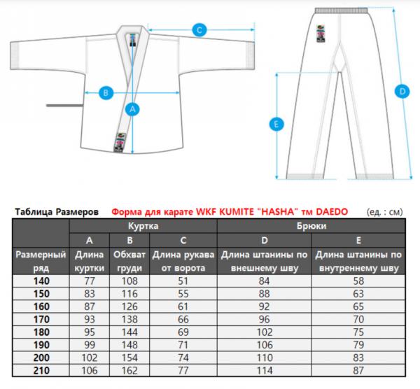 размерная таблица КА 1147