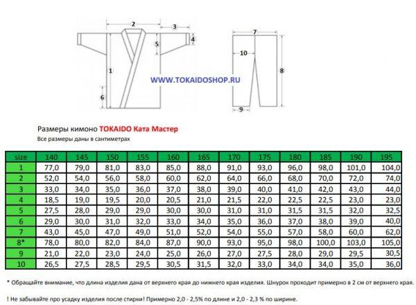 Таблица размеров Кимоно Ката Мастер WKF TOKAIDO 12 oz