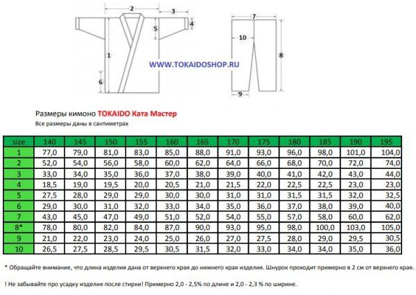 Таблица размеров Кимоно Ката Мастер WKF TOKAIDO 12 oz (без вышивки)
