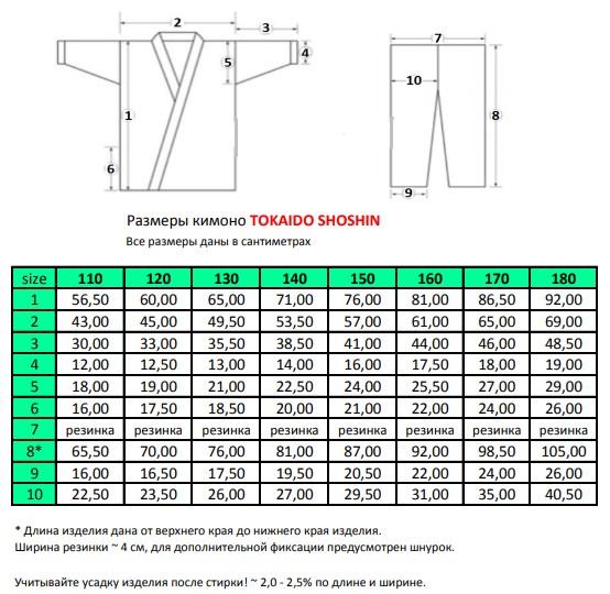Таблица размеров кимоно Shoshin TOKAIDO, 8 oz