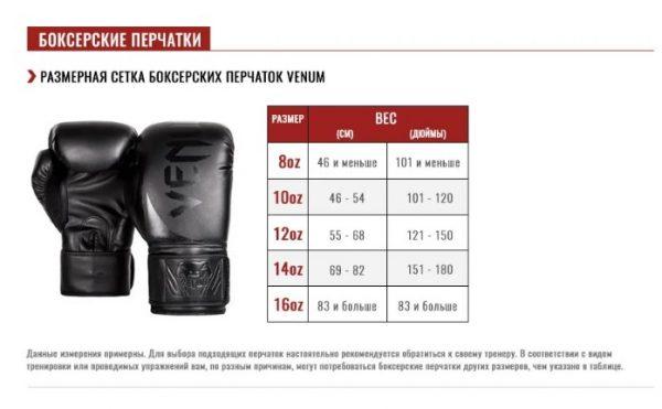 Таблица размеров перчаток Venum