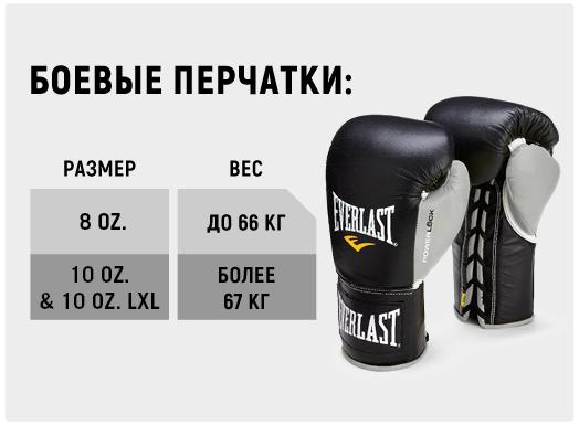 Размерная сетка боевых перчаток Everlast